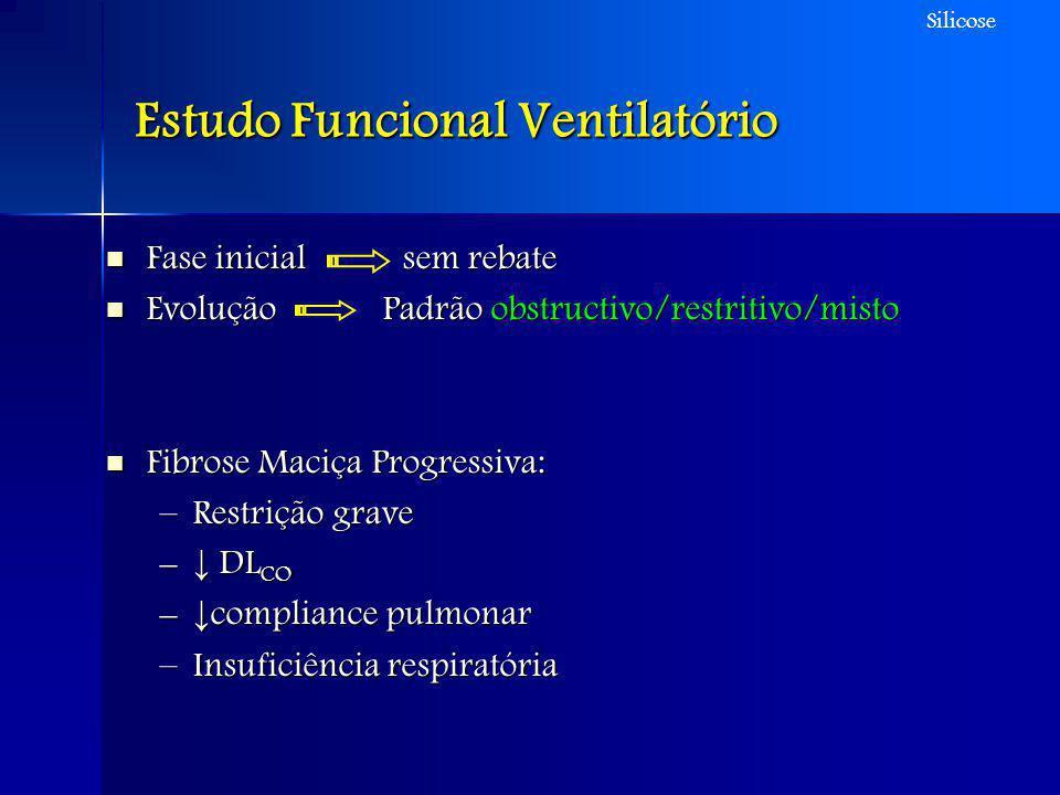 Estudo Funcional Ventilatório Fase inicial sem rebate Fase inicial sem rebate Evolução Padrão obstructivo/restritivo/misto Evolução Padrão obstructivo
