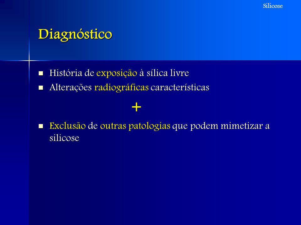 Diagnóstico História de exposição à sílica livre História de exposição à sílica livre Alterações radiográficas características Alterações radiográfica