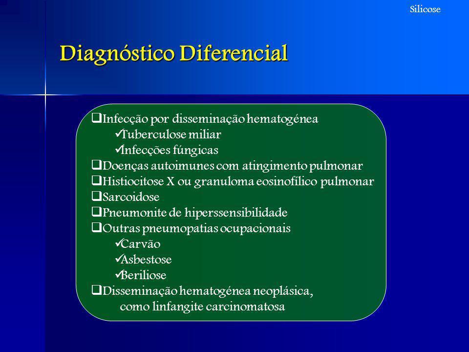 Diagnóstico Diferencial  Infecção por disseminação hematogénea Tuberculose miliar Infecções fúngicas  Doenças autoimunes com atingimento pulmonar 