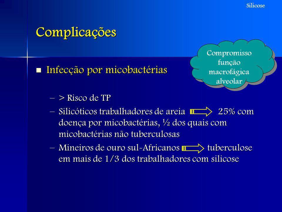 Complicações Infecção por micobactérias Infecção por micobactérias –> Risco de TP –Silicóticos trabalhadores de areia 25% com doença por micobactérias