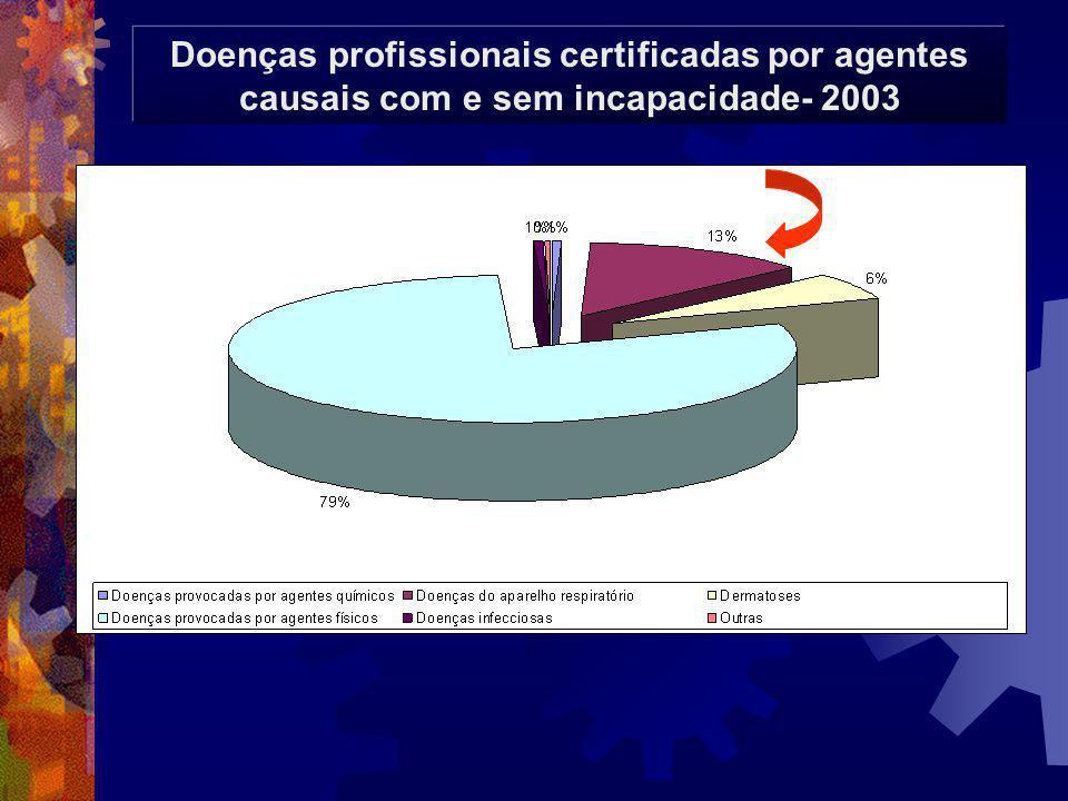 Pneumoconioses Imagiologia: Telerradiografia do tórax – exame mais importante na avaliação de pneumoconiose.
