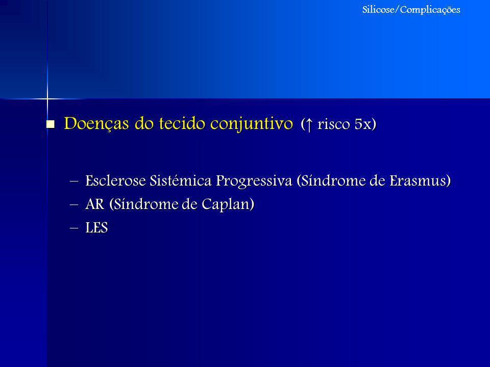 Doenças do tecido conjuntivo ( ↑ risco 5x) Doenças do tecido conjuntivo ( ↑ risco 5x) –Esclerose Sistémica Progressiva (Síndrome de Erasmus) –AR (Sínd