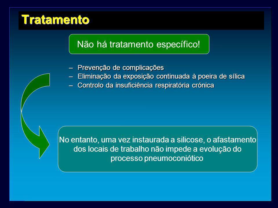 Tratamento –Prevenção de complicações –Eliminação da exposição continuada à poeira de sílica –Controlo da insuficiência respiratória crónica Não há tr
