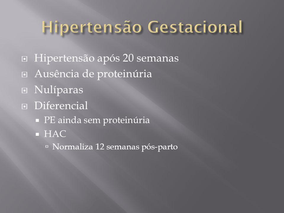  Hipertensão após 20 semanas  Ausência de proteinúria  Nulíparas  Diferencial  PE ainda sem proteinúria  HAC  Normaliza 12 semanas pós-parto