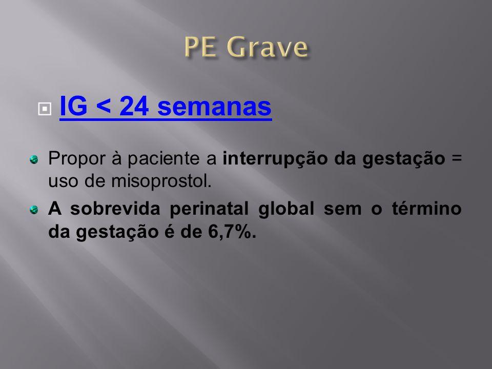  IG < 24 semanas Propor à paciente a interrupção da gestação = uso de misoprostol. A sobrevida perinatal global sem o término da gestação é de 6,7%.