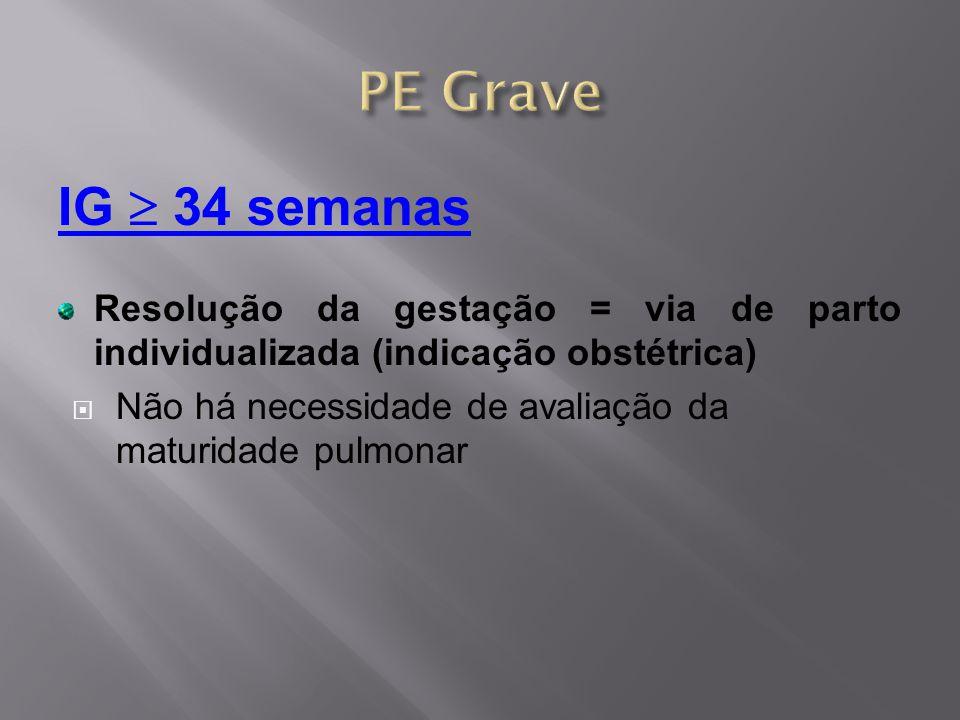IG  34 semanas Resolução da gestação = via de parto individualizada (indicação obstétrica)  Não há necessidade de avaliação da maturidade pulmonar