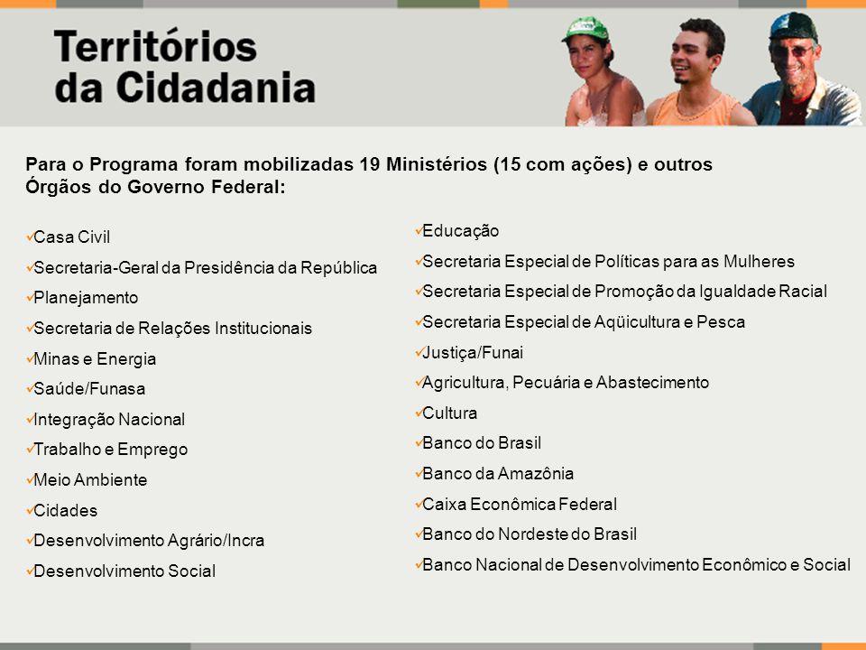 Casa Civil Secretaria-Geral da Presidência da República Planejamento Secretaria de Relações Institucionais Minas e Energia Saúde/Funasa Integração Nac