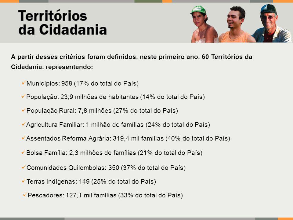 A partir desses critérios foram definidos, neste primeiro ano, 60 Territórios da Cidadania, representando: Municípios: 958 (17% do total do País) Popu
