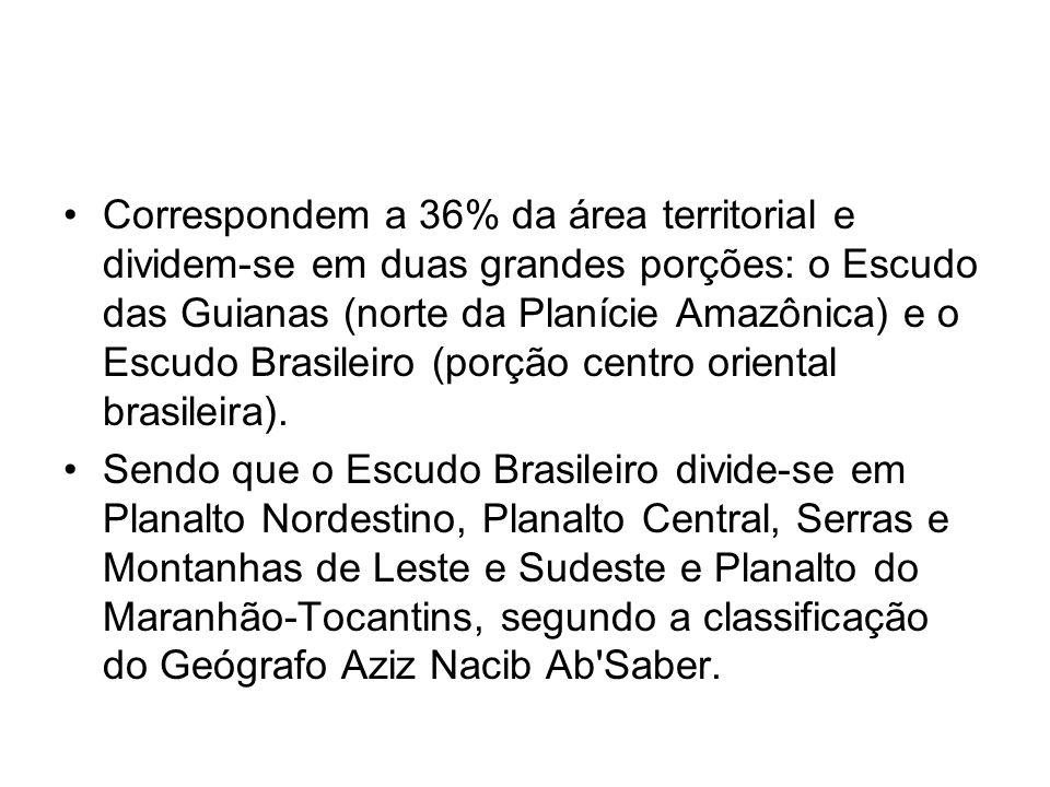 Correspondem a 36% da área territorial e dividem-se em duas grandes porções: o Escudo das Guianas (norte da Planície Amazônica) e o Escudo Brasileiro