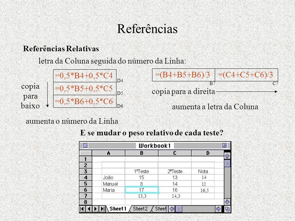 Referências Referências Relativas letra da Coluna seguida do número da Linha: copia para baixo =0,5*B5+0,5*C5 D5 =0,5*B6+0,5*C6 D6 aumenta o número da Linha 11 16,5 =(C4+C5+C6)/3 C7 copia para a direita aumenta a letra da Coluna 14,3 E se mudar o peso relativo de cada teste.