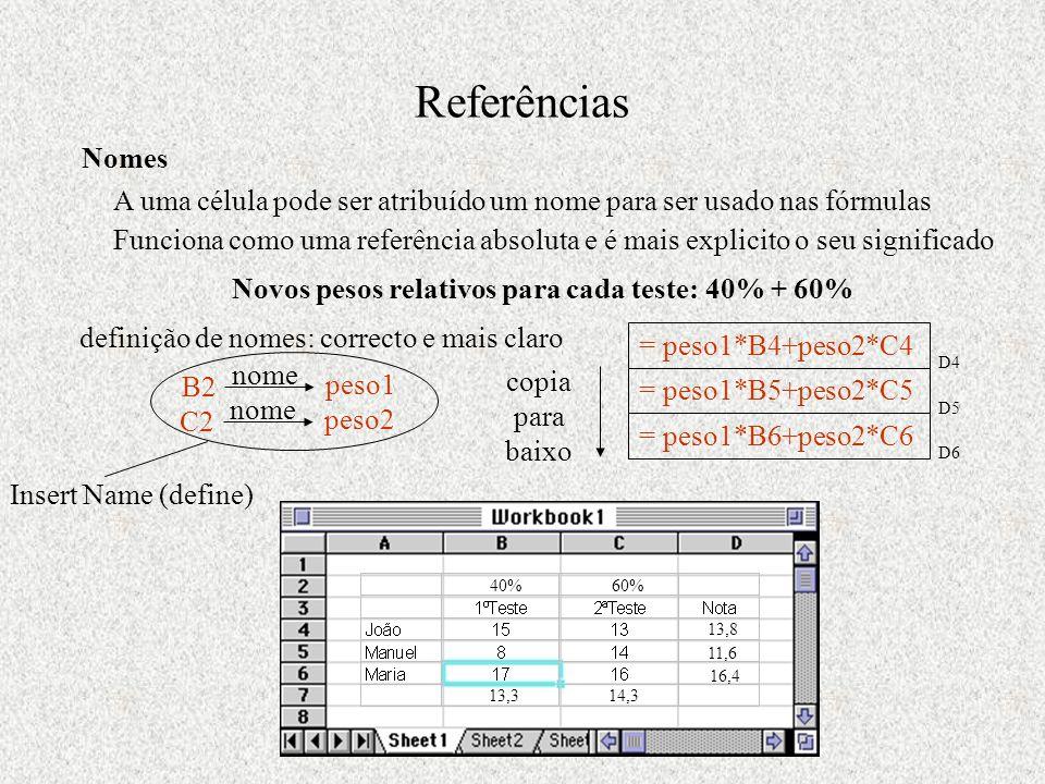 Referências Nomes A uma célula pode ser atribuído um nome para ser usado nas fórmulas copia para baixo = peso1*B5+peso2*C5 D5 = peso1*B6+peso2*C6 D6 11,6 16,4 14,313,3 Novos pesos relativos para cada teste: 40% + 60% 40%60% = peso1*B4+peso2*C4 D4 13,8 definição de nomes: correcto e mais claro Funciona como uma referência absoluta e é mais explicito o seu significado B2 nome peso1 C2 peso2 nome Insert Name (define)
