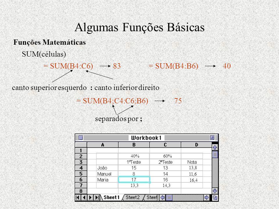 Algumas Funções Básicas 11,6 16,4 14,313,3 13,8 Funções Matemáticas SUM(células) = SUM(B4:C6) 83 = SUM(B4:B6) 40 = SUM(B4;C4:C6;B6)75 canto superior esquerdo: canto inferior direito separados por ; 40%60%