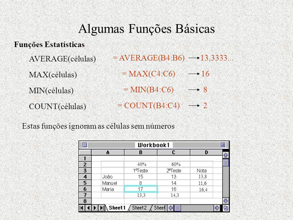 Algumas Funções Básicas Funções Estatísticas AVERAGE(células) = AVERAGE(B4:B6) 13,3333... Estas funções ignoram as células sem números 11,6 16,4 14,31