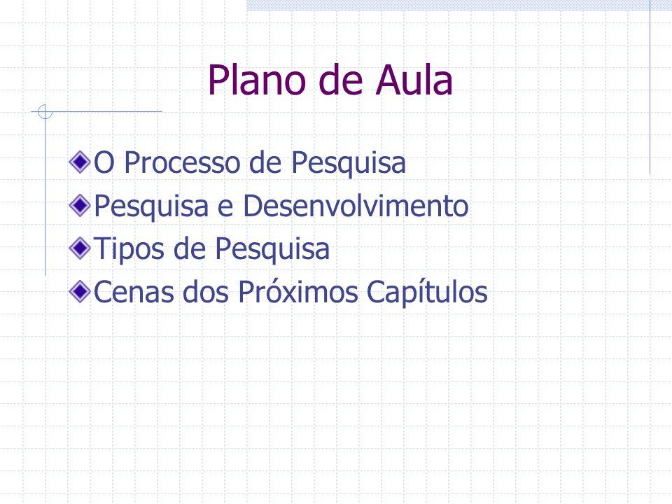 Plano de Aula O Processo de Pesquisa Pesquisa e Desenvolvimento Tipos de Pesquisa Cenas dos Próximos Capítulos
