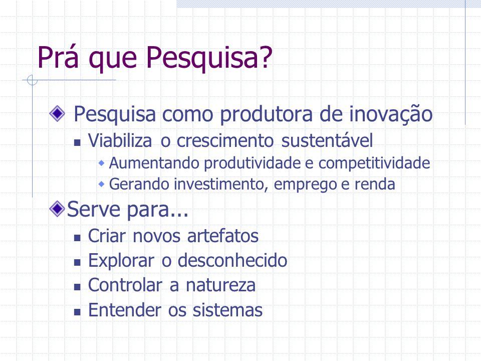 Prá que Pesquisa? Pesquisa como produtora de inovação Viabiliza o crescimento sustentável  Aumentando produtividade e competitividade  Gerando inves