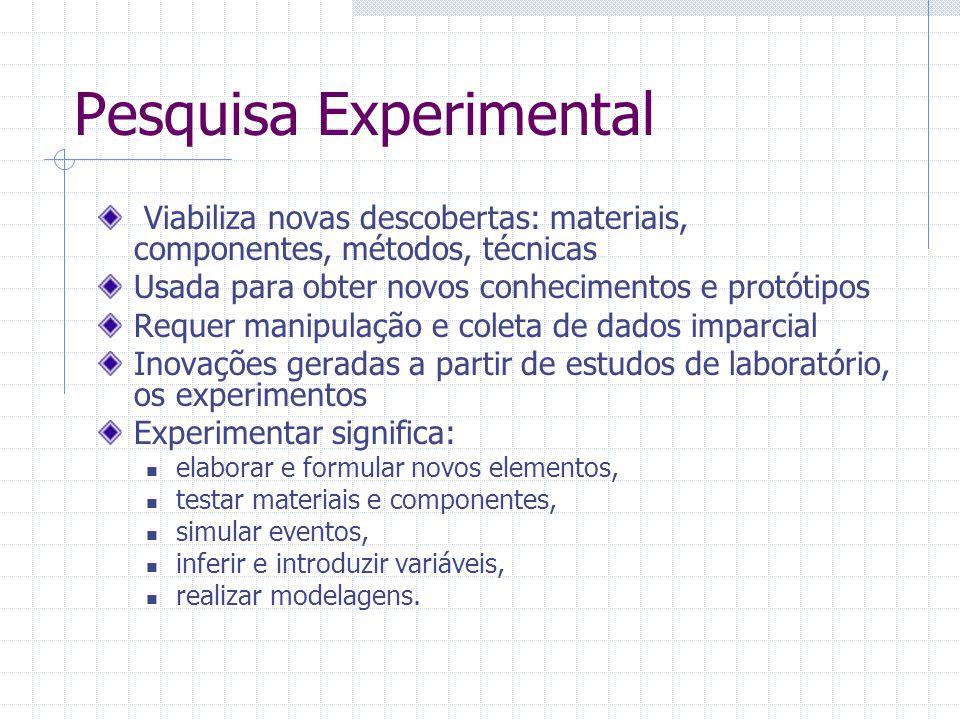 Pesquisa Experimental Viabiliza novas descobertas: materiais, componentes, métodos, técnicas Usada para obter novos conhecimentos e protótipos Requer