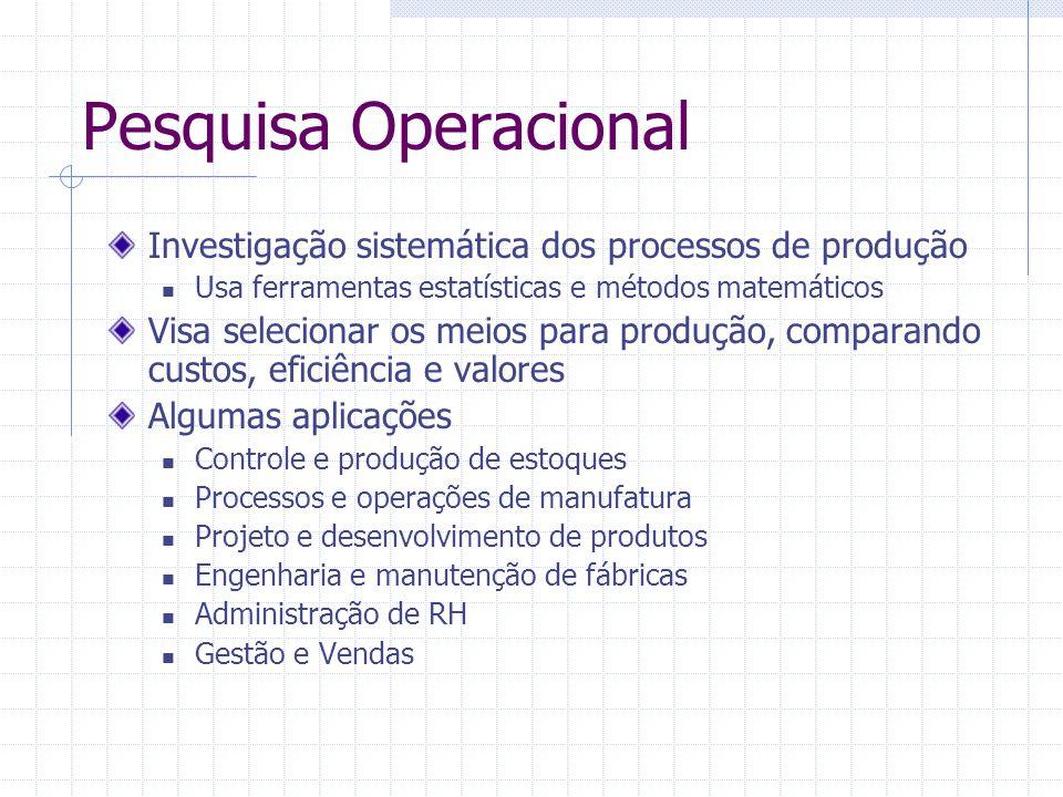 Pesquisa Operacional Investigação sistemática dos processos de produção Usa ferramentas estatísticas e métodos matemáticos Visa selecionar os meios pa