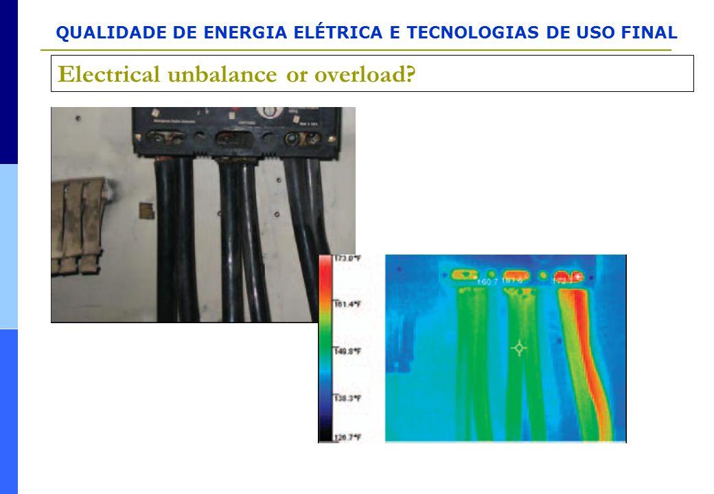 QUALIDADE DE ENERGIA ELÉTRICA E TECNOLOGIAS DE USO FINAL Electrical unbalance or overload?