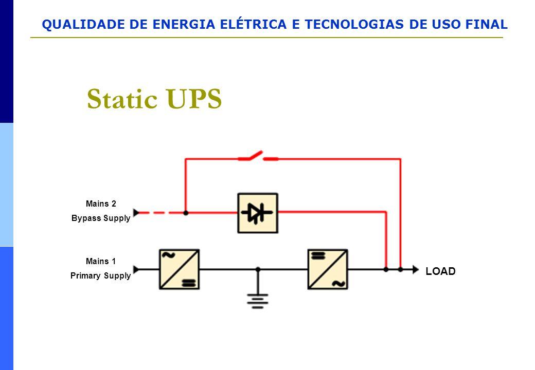 QUALIDADE DE ENERGIA ELÉTRICA E TECNOLOGIAS DE USO FINAL Static UPS LOAD Mains 1 Primary Supply Mains 2 Bypass Supply