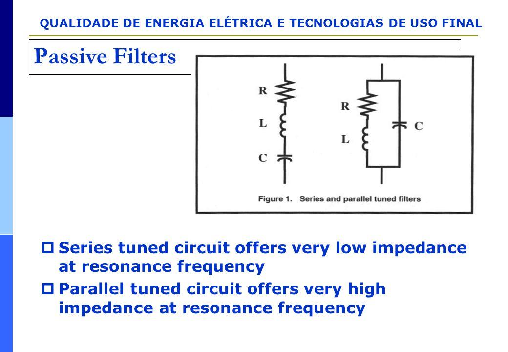 QUALIDADE DE ENERGIA ELÉTRICA E TECNOLOGIAS DE USO FINAL Passive Filters  Series tuned circuit offers very low impedance at resonance frequency  Par