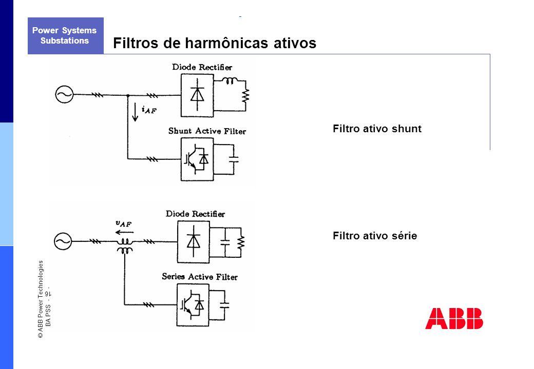 QUALIDADE DE ENERGIA ELÉTRICA E TECNOLOGIAS DE USO FINAL Power Systems Filtros de harmônicas ativos Substations Filtro ativo shunt Filtro ativo série