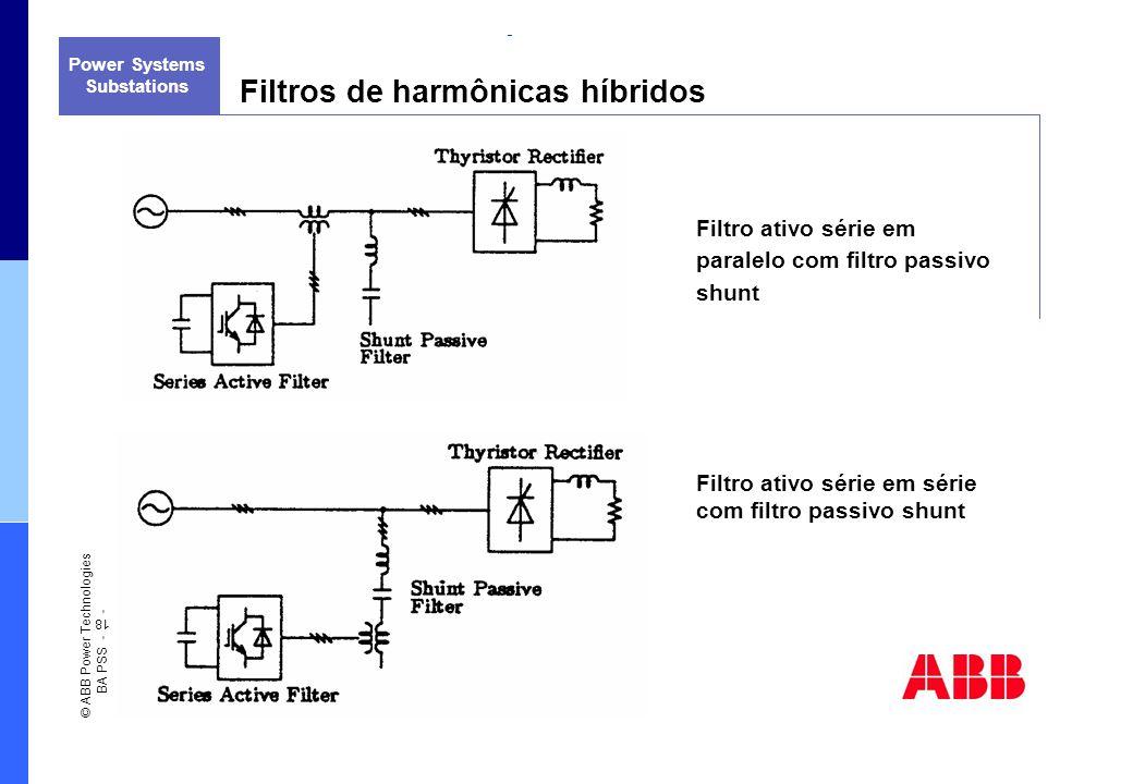 QUALIDADE DE ENERGIA ELÉTRICA E TECNOLOGIAS DE USO FINAL Power Systems Filtros de harmônicas híbridos Substations Filtro ativo série em paralelo com f