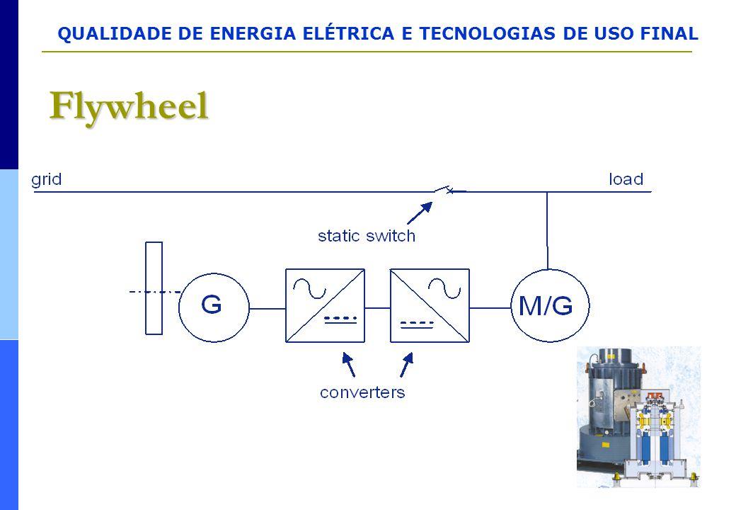 QUALIDADE DE ENERGIA ELÉTRICA E TECNOLOGIAS DE USO FINAL Flywheel