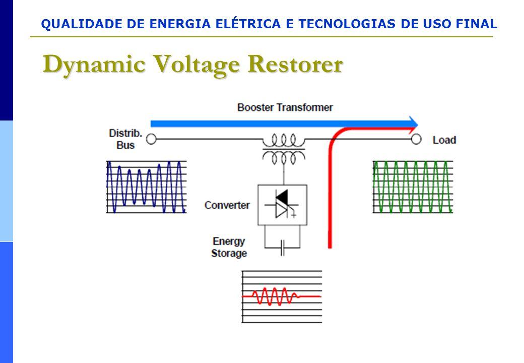 Dynamic Voltage Restorer
