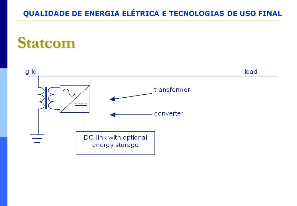 QUALIDADE DE ENERGIA ELÉTRICA E TECNOLOGIAS DE USO FINAL Statcom