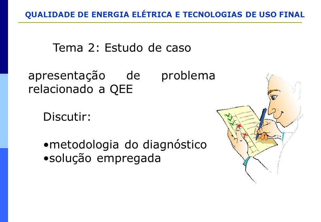 QUALIDADE DE ENERGIA ELÉTRICA E TECNOLOGIAS DE USO FINAL Tema 2: Estudo de caso apresentação de problema relacionado a QEE Discutir: metodologia do di