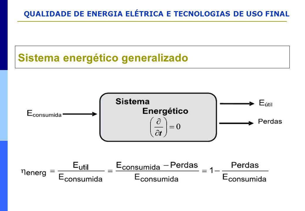 QUALIDADE DE ENERGIA ELÉTRICA E TECNOLOGIAS DE USO FINAL Sistema energético generalizado
