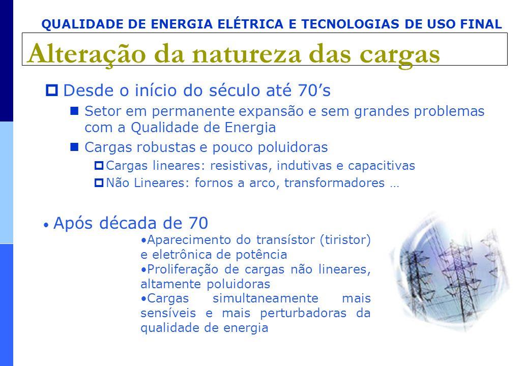 QUALIDADE DE ENERGIA ELÉTRICA E TECNOLOGIAS DE USO FINAL Alteração da natureza das cargas  Desde o início do século até 70's Setor em permanente expa