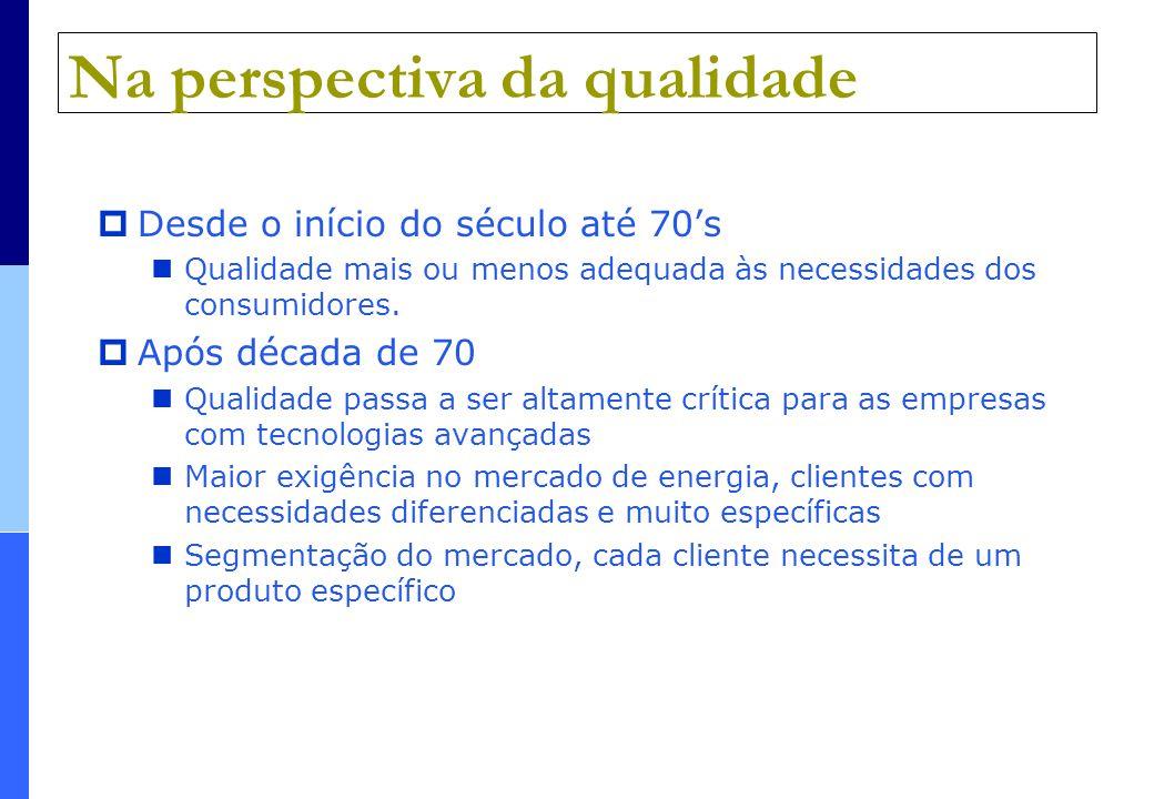 QUALIDADE DE ENERGIA ELÉTRICA E TECNOLOGIAS DE USO FINAL Na perspectiva da qualidade  Desde o início do século até 70's Qualidade mais ou menos adequ