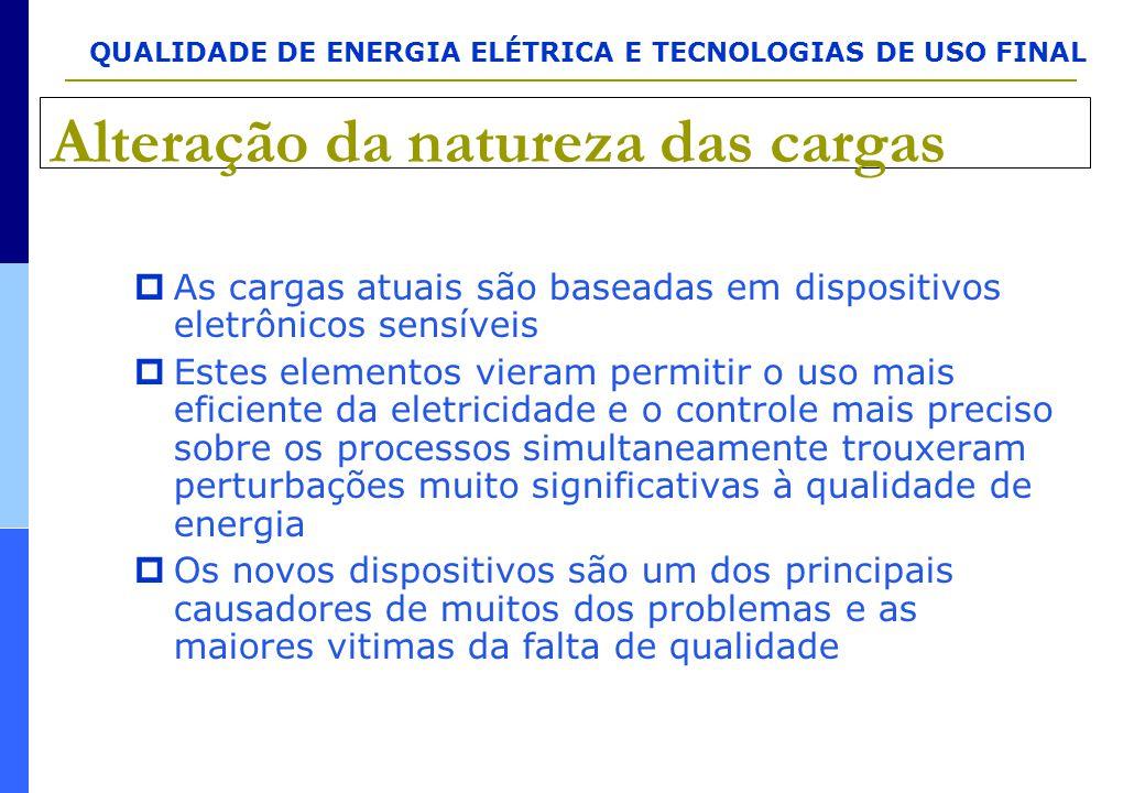 QUALIDADE DE ENERGIA ELÉTRICA E TECNOLOGIAS DE USO FINAL Alteração da natureza das cargas  As cargas atuais são baseadas em dispositivos eletrônicos