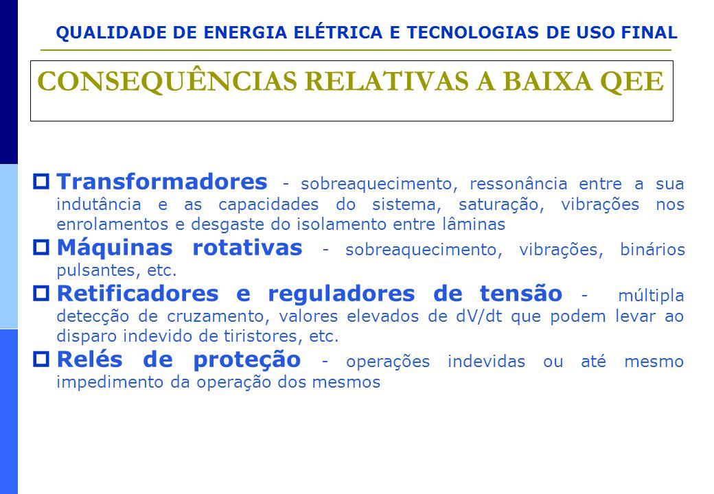 QUALIDADE DE ENERGIA ELÉTRICA E TECNOLOGIAS DE USO FINAL  Transformadores - sobreaquecimento, ressonância entre a sua indutância e as capacidades do