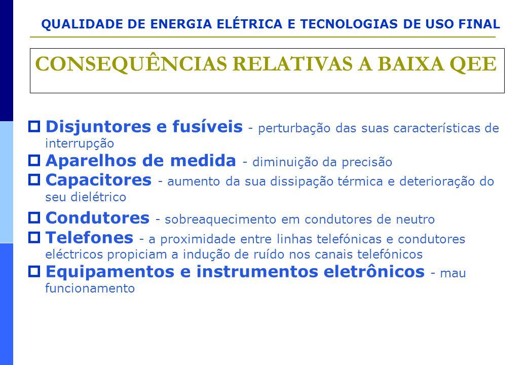 QUALIDADE DE ENERGIA ELÉTRICA E TECNOLOGIAS DE USO FINAL  Disjuntores e fusíveis - perturbação das suas características de interrupção  Aparelhos de