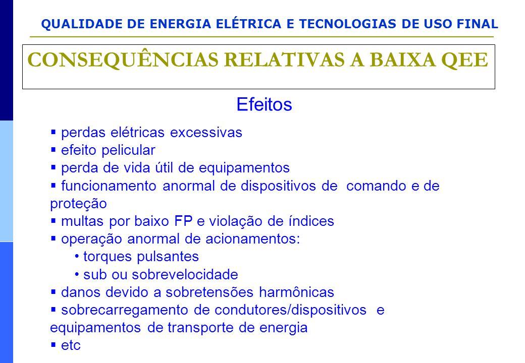 QUALIDADE DE ENERGIA ELÉTRICA E TECNOLOGIAS DE USO FINAL Efeitos  perdas elétricas excessivas  efeito pelicular  perda de vida útil de equipamentos