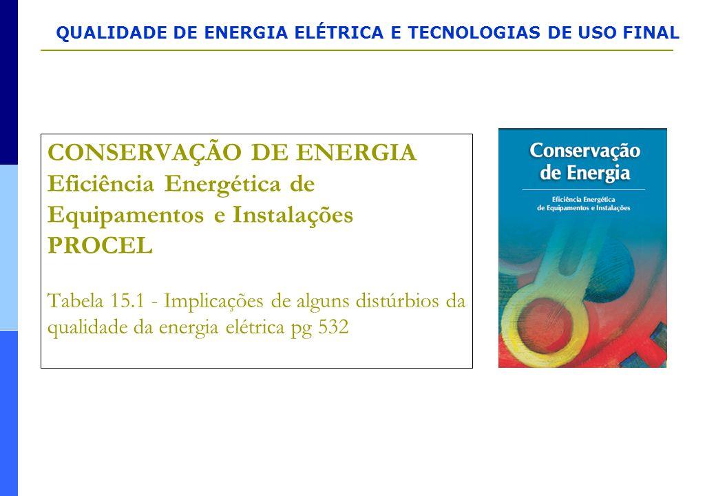 QUALIDADE DE ENERGIA ELÉTRICA E TECNOLOGIAS DE USO FINAL CONSERVAÇÃO DE ENERGIA Eficiência Energética de Equipamentos e Instalações PROCEL Tabela 15.1