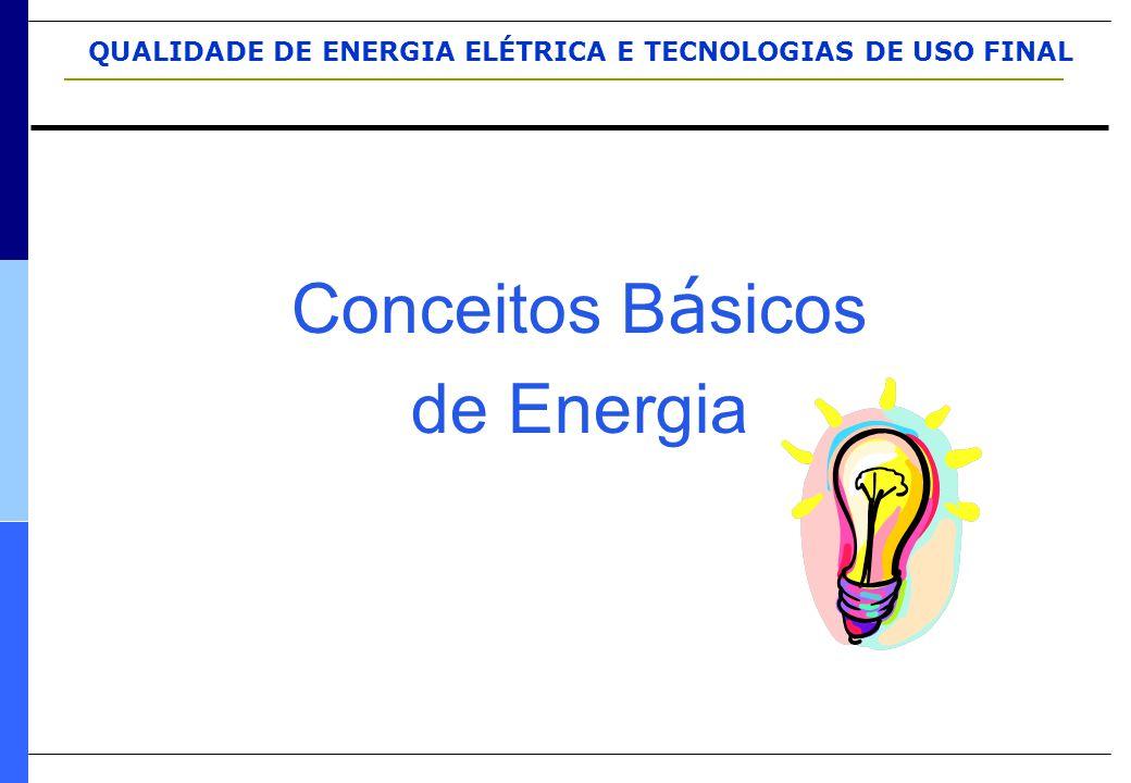QUALIDADE DE ENERGIA ELÉTRICA E TECNOLOGIAS DE USO FINAL POTÊNCIA ATIVA  Potência que efetivamente realiza trabalho gerando calor, luz, movimento, etc.
