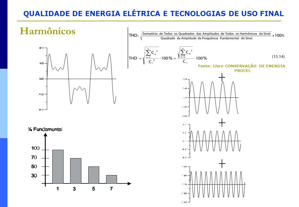 QUALIDADE DE ENERGIA ELÉTRICA E TECNOLOGIAS DE USO FINAL Harmônicos Fonte: Livro CONSERVAÇÃO DE ENERGIA PROCEL
