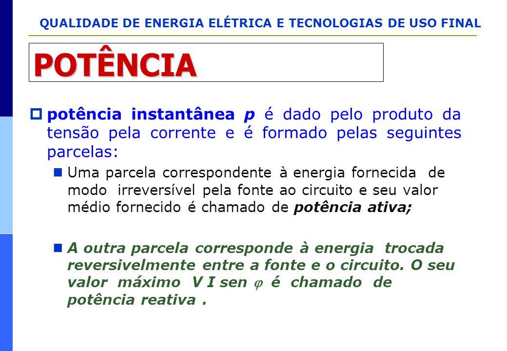 QUALIDADE DE ENERGIA ELÉTRICA E TECNOLOGIAS DE USO FINAL POTÊNCIA  potência instantânea p é dado pelo produto da tensão pela corrente e é formado pel