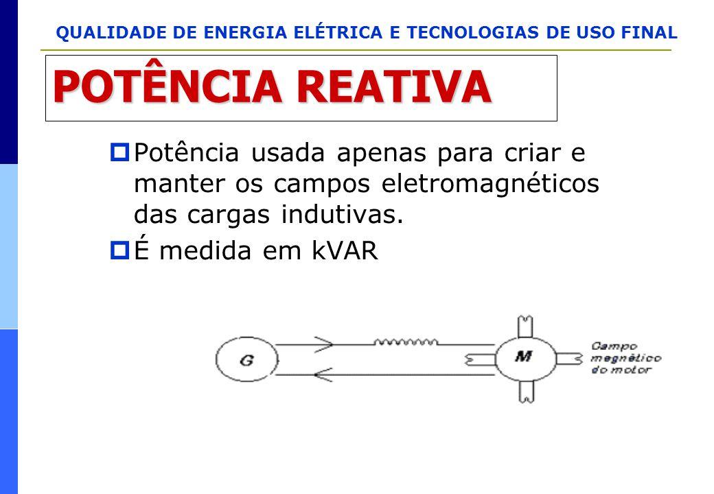 QUALIDADE DE ENERGIA ELÉTRICA E TECNOLOGIAS DE USO FINAL POTÊNCIA REATIVA  Potência usada apenas para criar e manter os campos eletromagnéticos das c