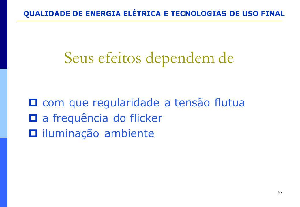 QUALIDADE DE ENERGIA ELÉTRICA E TECNOLOGIAS DE USO FINAL 67 Seus efeitos dependem de  com que regularidade a tensão flutua  a frequência do flicker