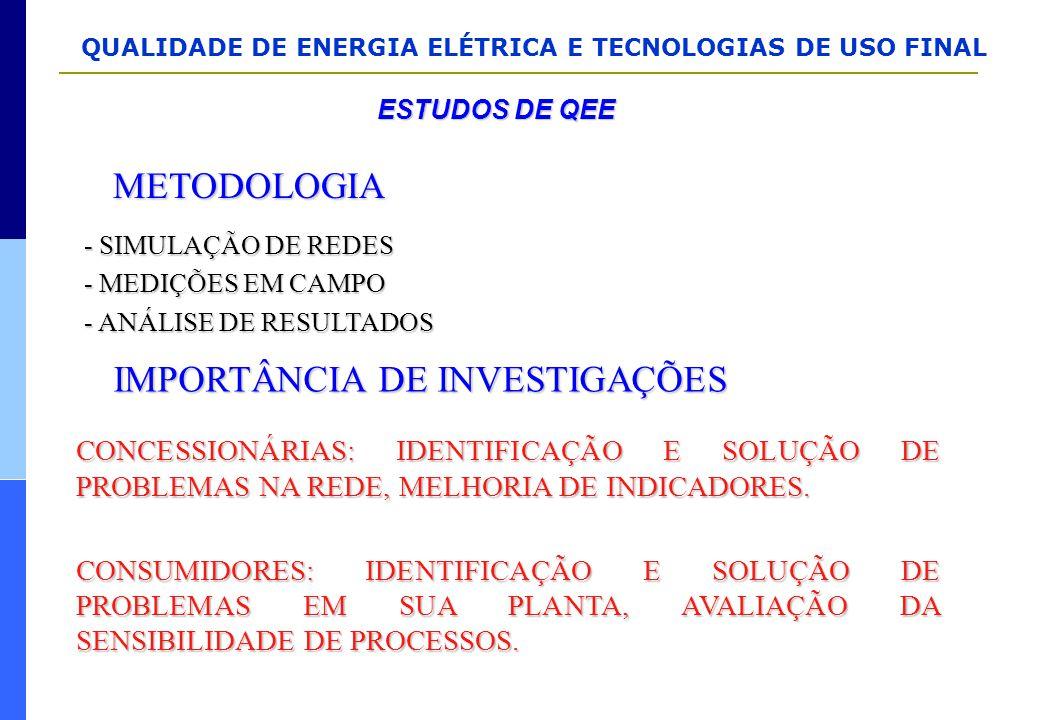 QUALIDADE DE ENERGIA ELÉTRICA E TECNOLOGIAS DE USO FINAL ESTUDOS DE QEE METODOLOGIA METODOLOGIA - SIMULAÇÃO DE REDES - MEDIÇÕES EM CAMPO - ANÁLISE DE