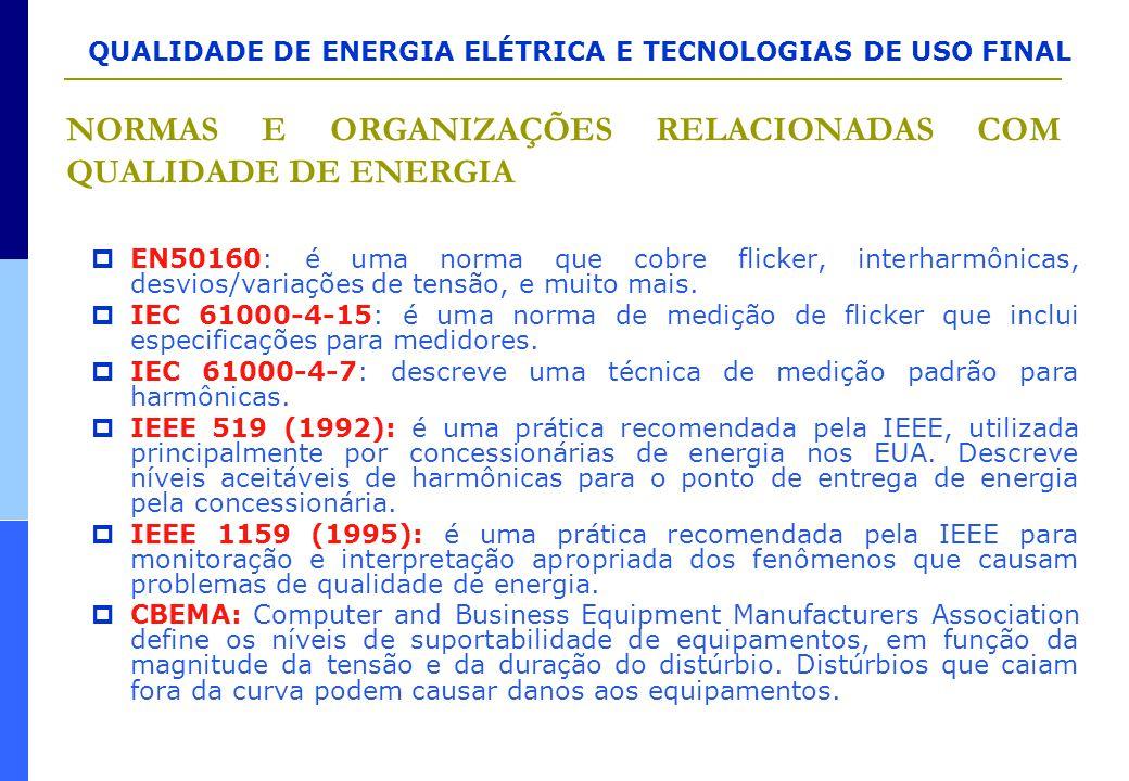 QUALIDADE DE ENERGIA ELÉTRICA E TECNOLOGIAS DE USO FINAL NORMAS E ORGANIZAÇÕES RELACIONADAS COM QUALIDADE DE ENERGIA  EN50160: é uma norma que cobre