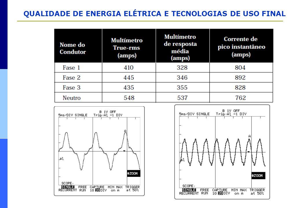 QUALIDADE DE ENERGIA ELÉTRICA E TECNOLOGIAS DE USO FINAL