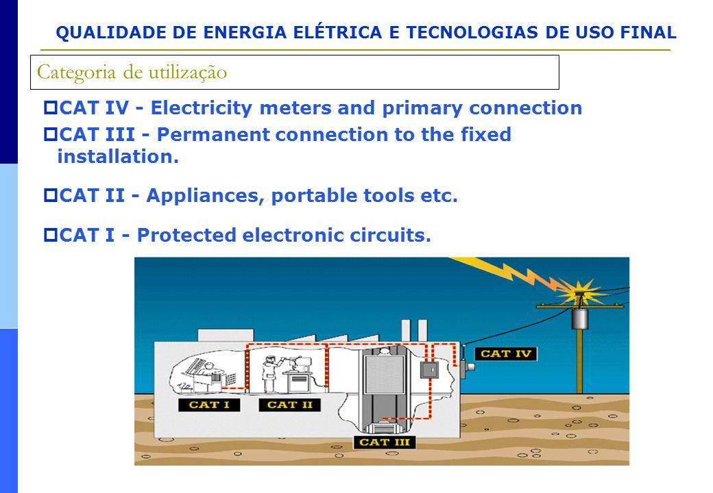 QUALIDADE DE ENERGIA ELÉTRICA E TECNOLOGIAS DE USO FINAL Categoria de utilização  CAT IV - Electricity meters and primary connection  CAT III - Perm