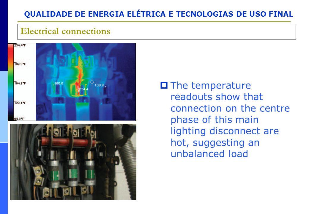 QUALIDADE DE ENERGIA ELÉTRICA E TECNOLOGIAS DE USO FINAL  The temperature readouts show that connection on the centre phase of this main lighting dis