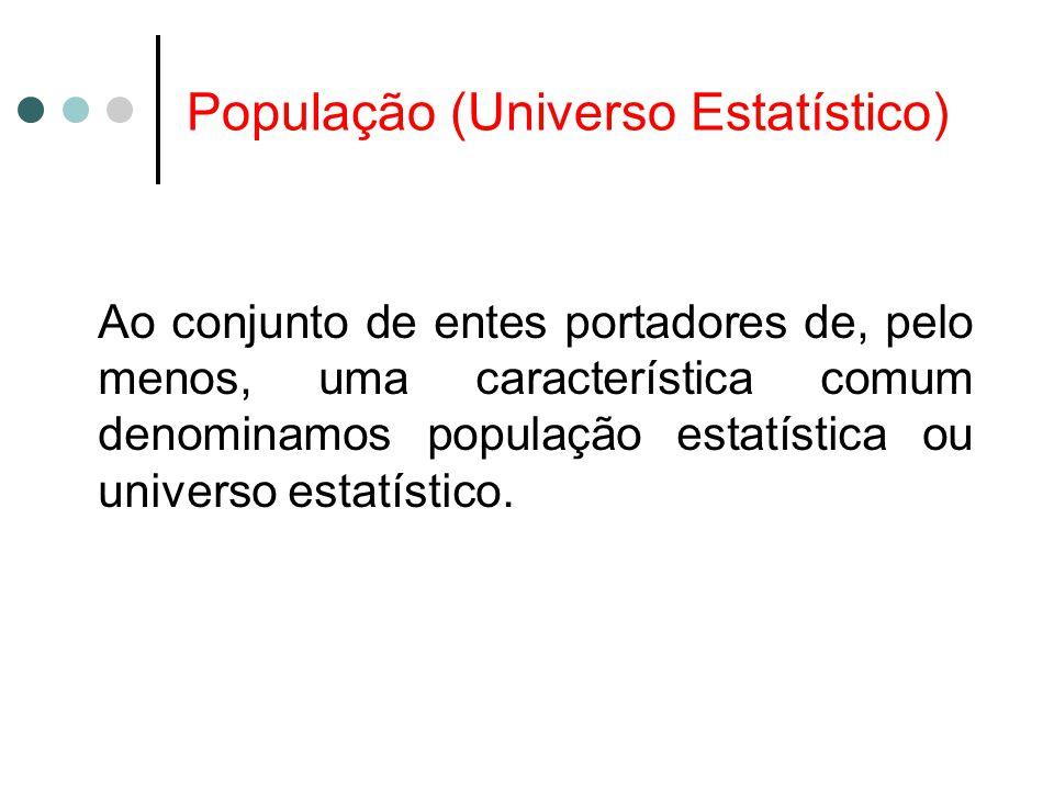 População (Universo Estatístico) Ao conjunto de entes portadores de, pelo menos, uma característica comum denominamos população estatística ou universo estatístico.