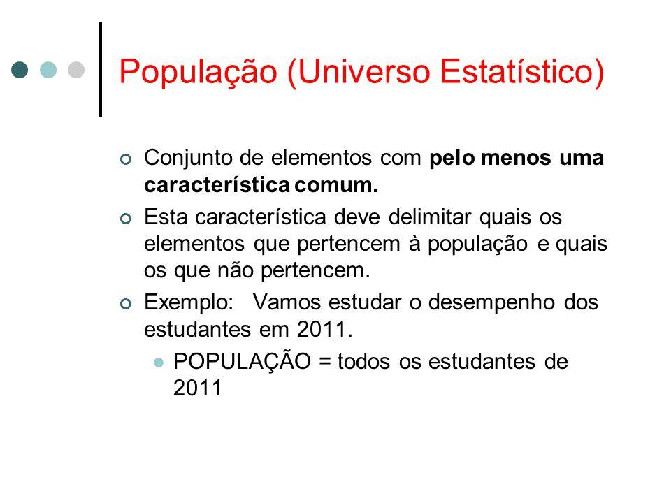 População (Universo Estatístico) Conjunto de elementos com pelo menos uma característica comum. Esta característica deve delimitar quais os elementos